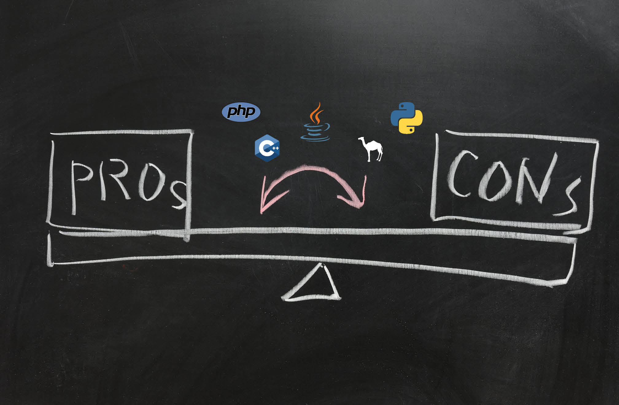 Pros And Cons Of Open Source Programming Languages Open